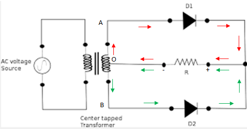 gbpc3506 bridge rectifier ac to dc wiring diagram full wave rectifier ndash electronics post
