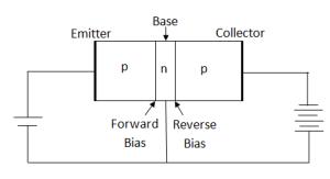 p-type Emitter