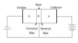 n-type Emitter