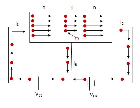 A p-n-p Transistor