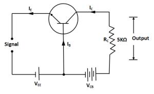 Transistor circuit as an Amplifier
