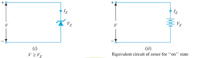 zener diode equivalent circuit