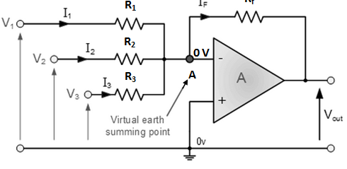 Application of OP-Amp as Summing amplifier, Integrator and