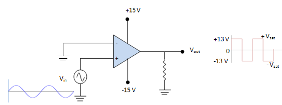 application of op-amp as summing amplifier  integrator and differentiator