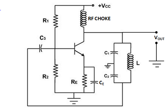 discuss the essentials of a transistor oscillator   explain the action of tuned collector