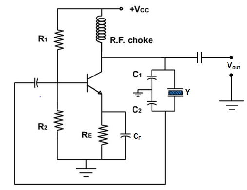 write short notes on   rc oscillator   wien bridge oscillator  u0026 crystal oscillator  u2013 electronics