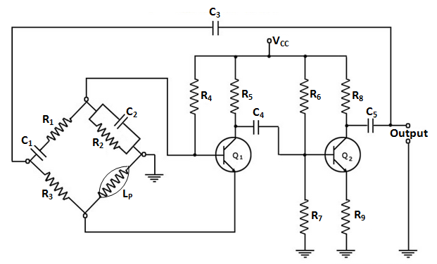 write short notes on   rc oscillator   wien bridge