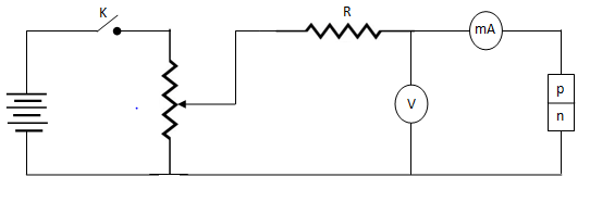 what is a pn junction   discuss the behaviour of a pn