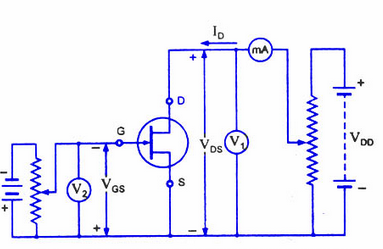Outstanding Circuit Diagram Of Jfet Wiring Diagram Wiring Digital Resources Cettecompassionincorg