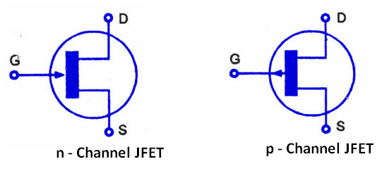 Explain the construction and working of a jfet what is the schematic symbol of jfet ccuart Choice Image