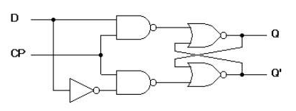 study of various flip flops Flip Flop Gate the circuit diagram and truth table is given below d flipflop