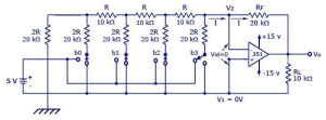 R and 2R resistor DAC