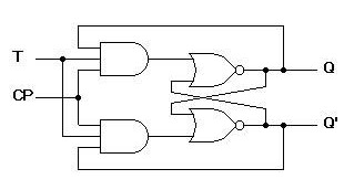 Flip Flops Electronics Post D Flip Flop Counter T Flip Flop Pdf Adder Logic Diagram At IT-Energia.com