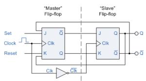 master slave flipflop