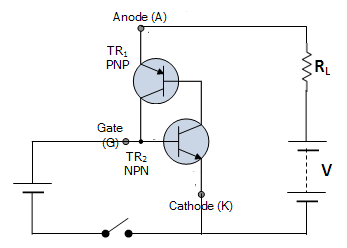 silicon controlled rectifier (scr) construction \u0026 workingThyristor Equivalent Circuit #4