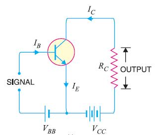 common emitter npn transistor circuit