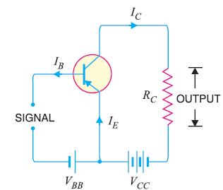 common emitter pnp transistor circuit
