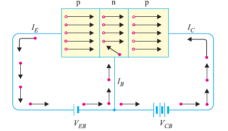 working of pnp transistor