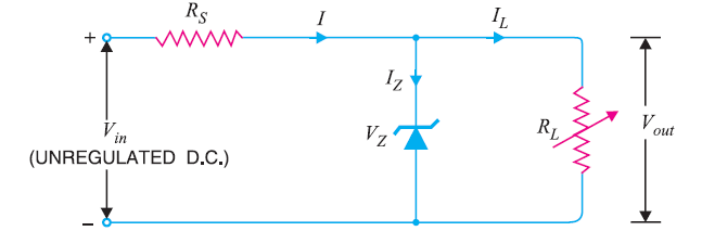 application of zener diode as a voltage regulator