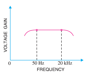 Bjt+and+jfet+frequency+response.
