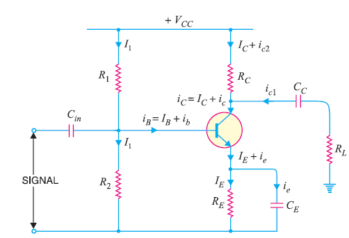 Single Stage Amplifier Circuit Diagram | Single Stage Transistor Amplifier Electronics Post