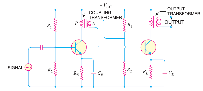 Explain The Working Of Transformer Coupled Transistor Amplifier With
