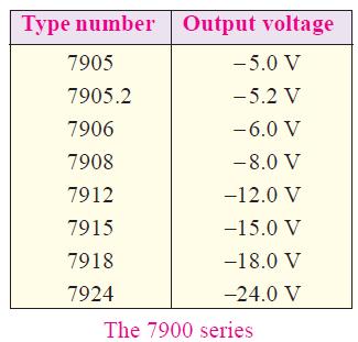 7900 series