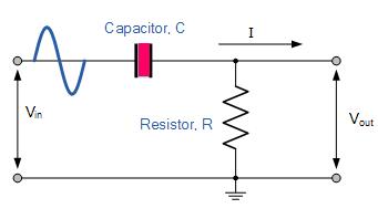 R-C high pass filter