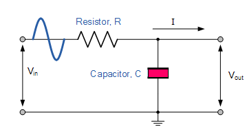 RC low pass filter circuit