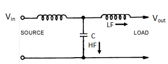 T-type filter