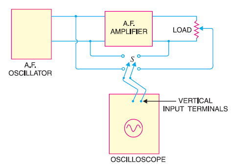audio amplifier oscillator