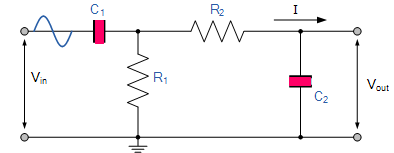 What is a Band Pass Filter Draw and explain the frequency response