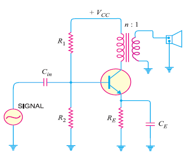 class a , class b \u0026 class c power amplifier electronics post Class AB Amplifier Circuit class a power amplifier
