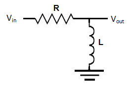 high pass rl filter circuit
