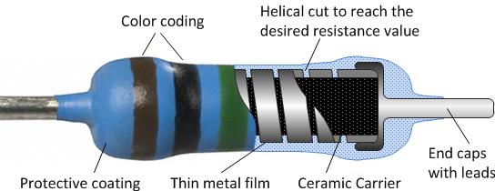 metal film resistor1