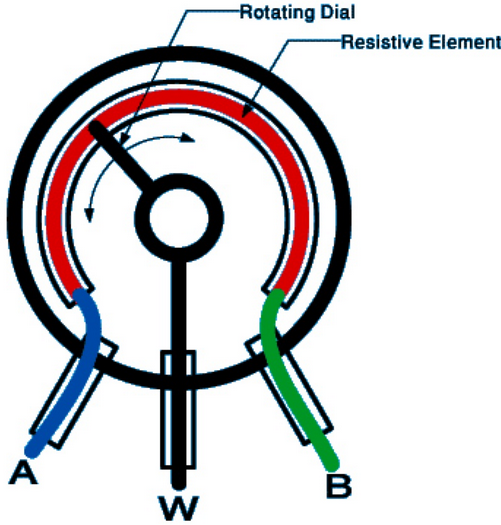 variable resistor roattaion