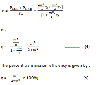 Transmission efficiency of an AM wave