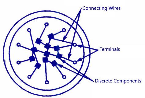 Multichip IC