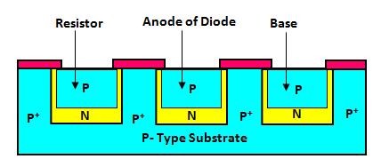 base diffusion