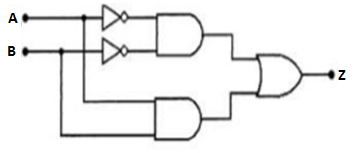 ex-nor equivalent circuit