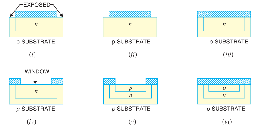 fabrication of diode on IC