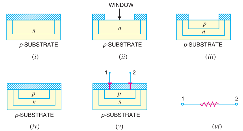 fabrication of resistor on IC