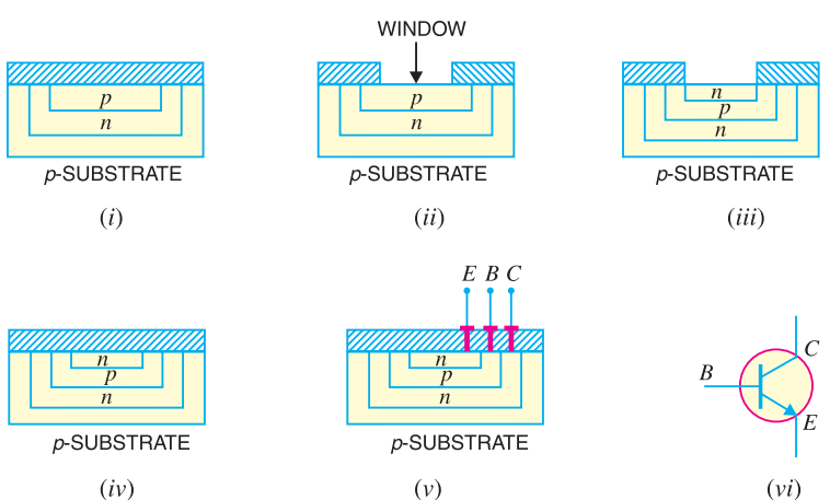 fabrication of transistor on IC
