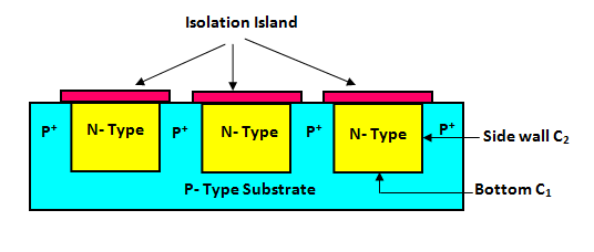 isolation diffusion