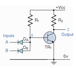Explain the logic nand gate with its operation and how it for Porte nand transistor