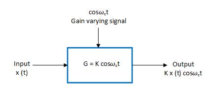 variation of linear modulator