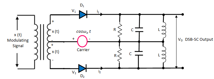 balanced modulator using diodes