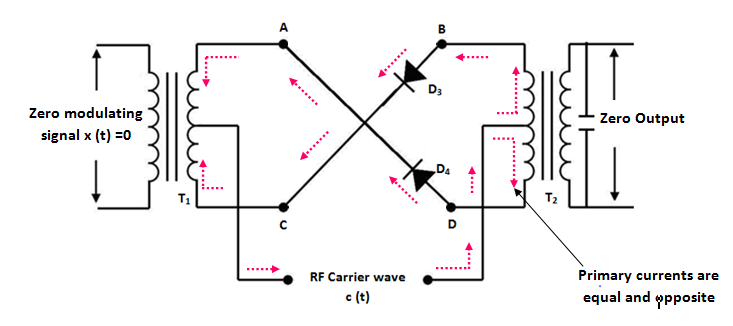 Antenna feed besides US20060265018 likewise Radio Frequency Rf Remote Control Circuit in addition Microphone Circuits in addition 10yj940. on wireless transmitter receiver circuit