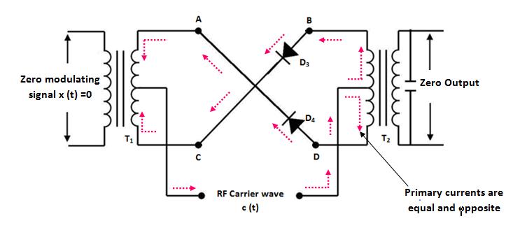 equivalent circuit 2 of ring modulator