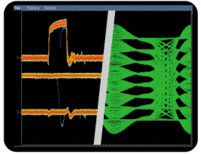 Some DPOs can acquire millions of waveforms in just seconds, significantly increasing the probability of capturing intermittent and elusive events and revealing dynamic signal behavior.